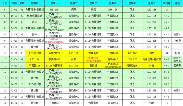 2014-08-05_plan